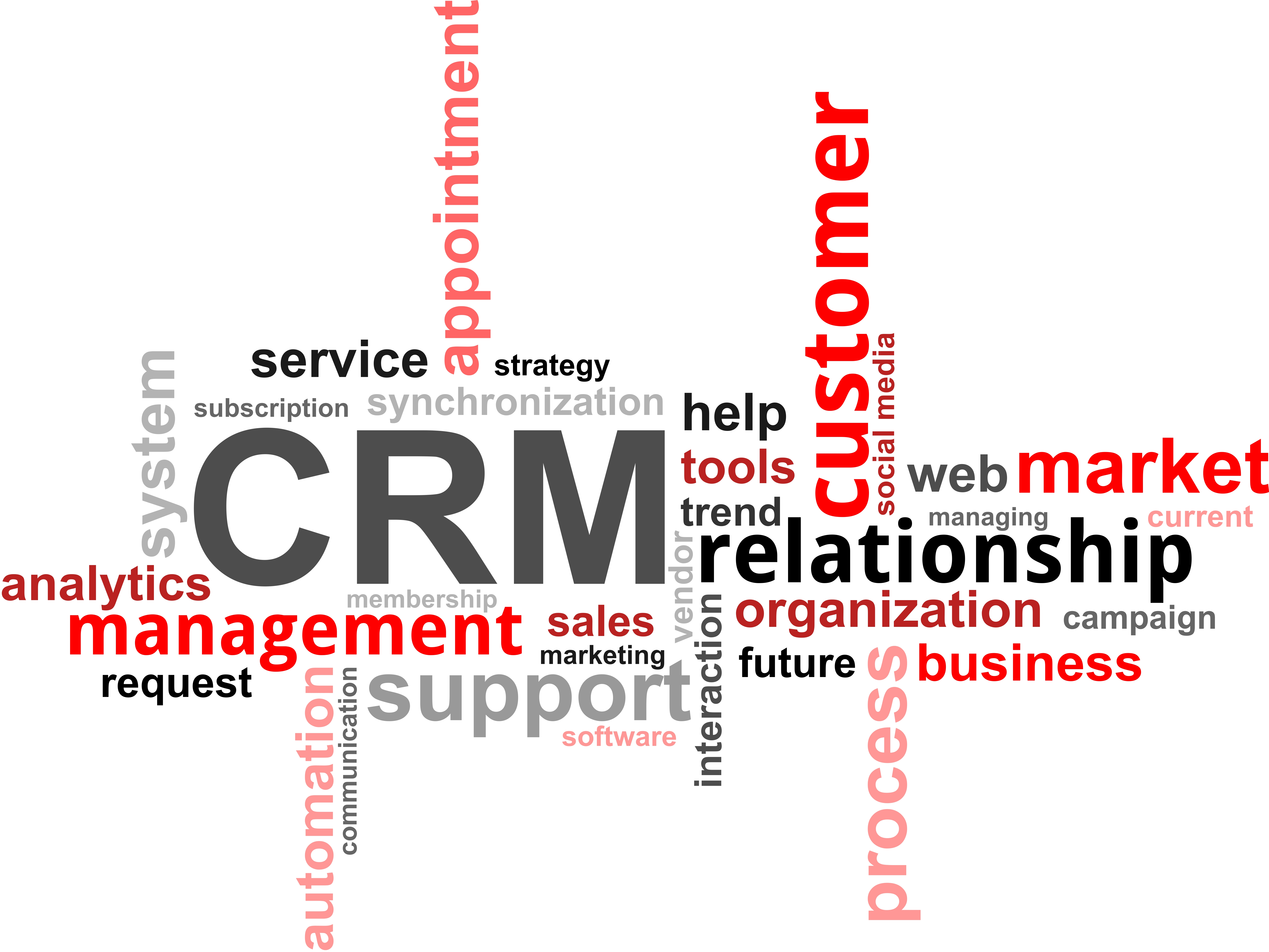 the importance of business information technology in customer relationship management A critical analysis of customer relationship progress in information technology and 2010 international conference on e-business, management and.